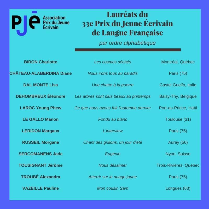 Liste Prix Jeune Écrivain de la Langue Française 2017